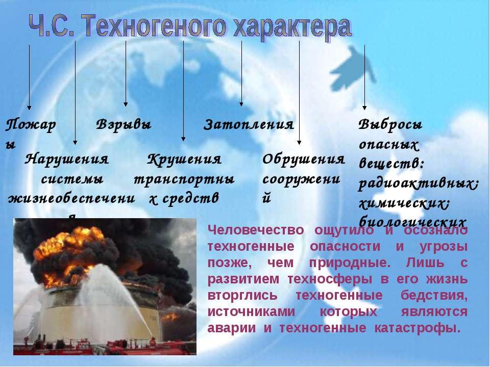 Пожары Обрушения сооружений Взрывы Крушения транспортных средств Затопления Н...