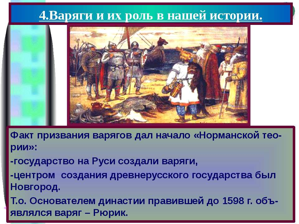 Факт призвания варягов дал начало «Норманской тео-рии»: -государство на Руси ...