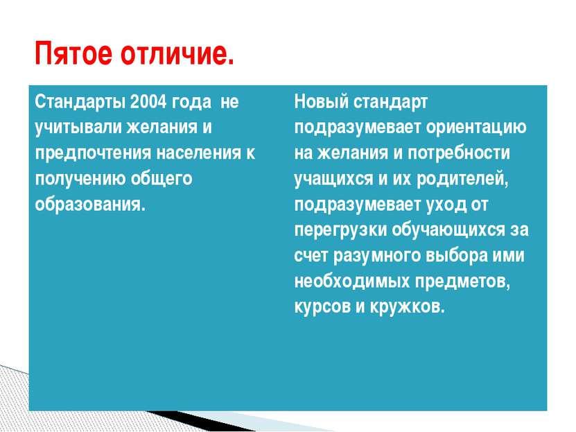 Пятое отличие. Стандарты 2004 года не учитывали желания и предпочтения населе...