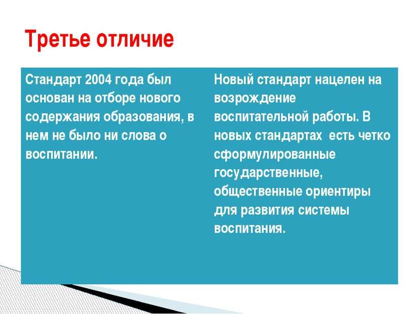 Третье отличие Стандарт 2004 года был основан на отборе нового содержания обр...