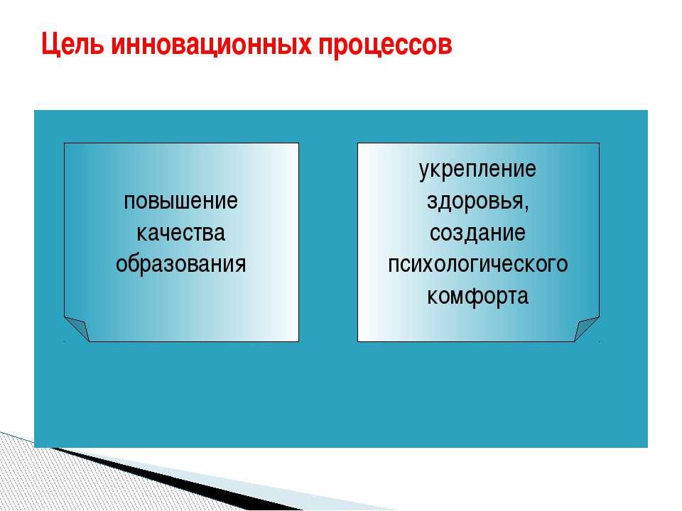 Цель инновационных процессов повышение качества образования укрепление здоров...
