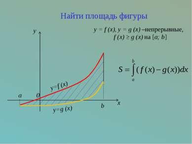 y=f (x) a y=g (x) b 0 y x Найти площадь фигуры y = f (x), y = g (x) –непрерыв...
