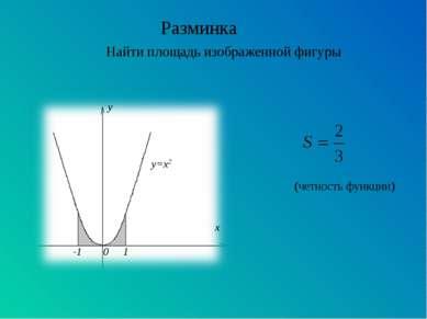 (четность функции) Разминка Найти площадь изображенной фигуры