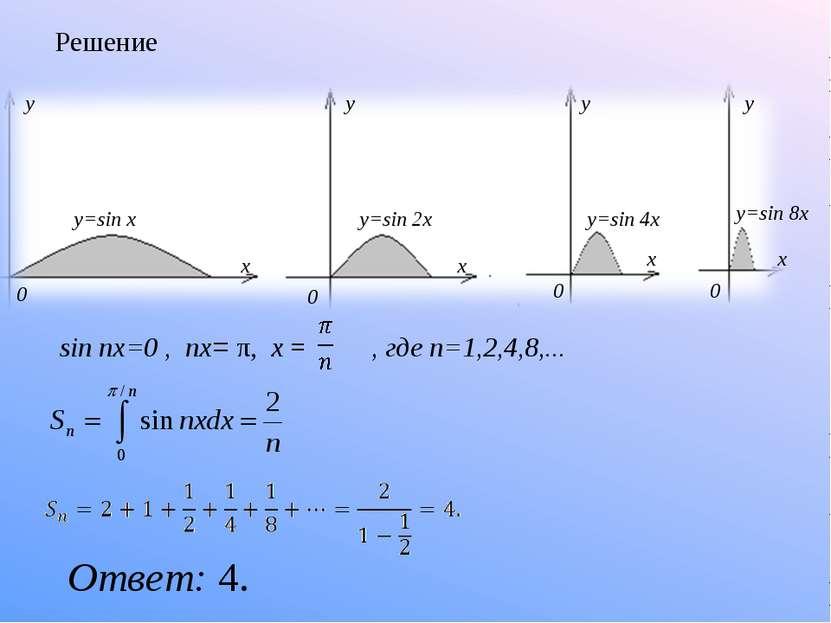 Ответ: 4. , где n=1,2,4,8,... sin nx=0 , nx= π, x = Решение
