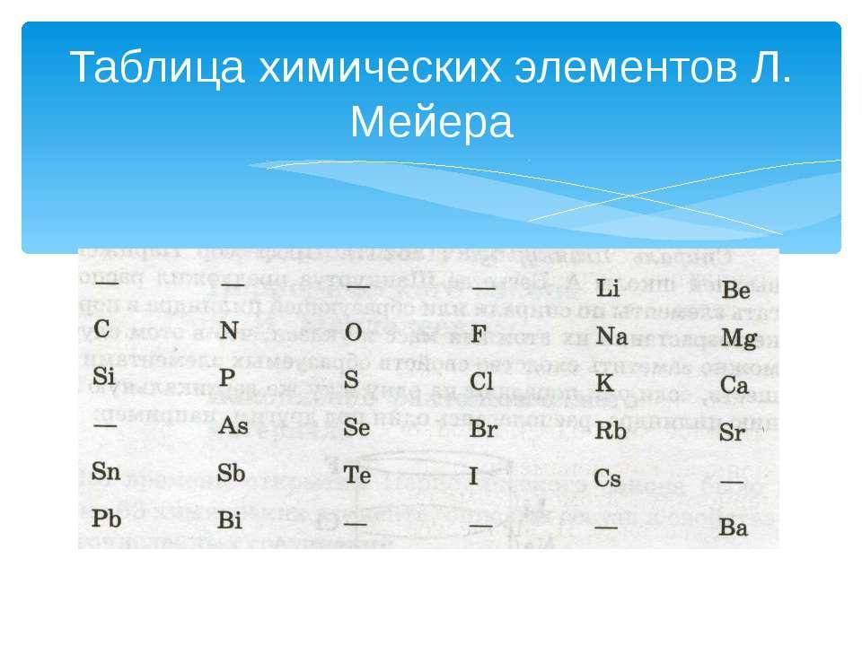Таблица химических элементов Л. Мейера
