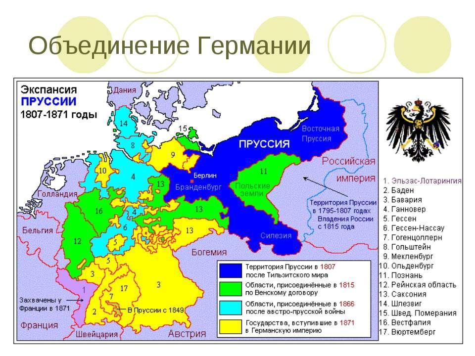 Объединение Германии