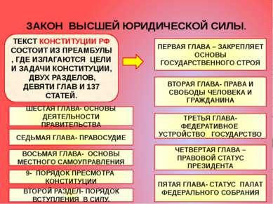 Договор процентного займа между юридическим и физическим лицами