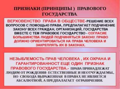 ПРИЗНАКИ (ПРИНЦИПЫ ) ПРАВОВОГО ГОСУДАРСТВА. ВЕРХОВЕНСТВО ПРАВА В ОБЩЕСТВЕ-РЕШ...