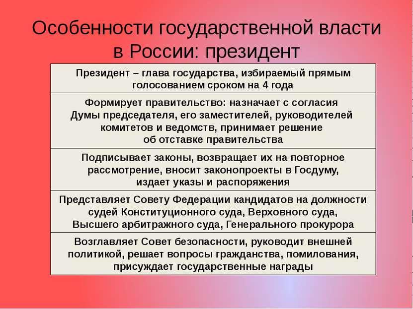 Особенности государственной власти в России: президент Президент – глава госу...
