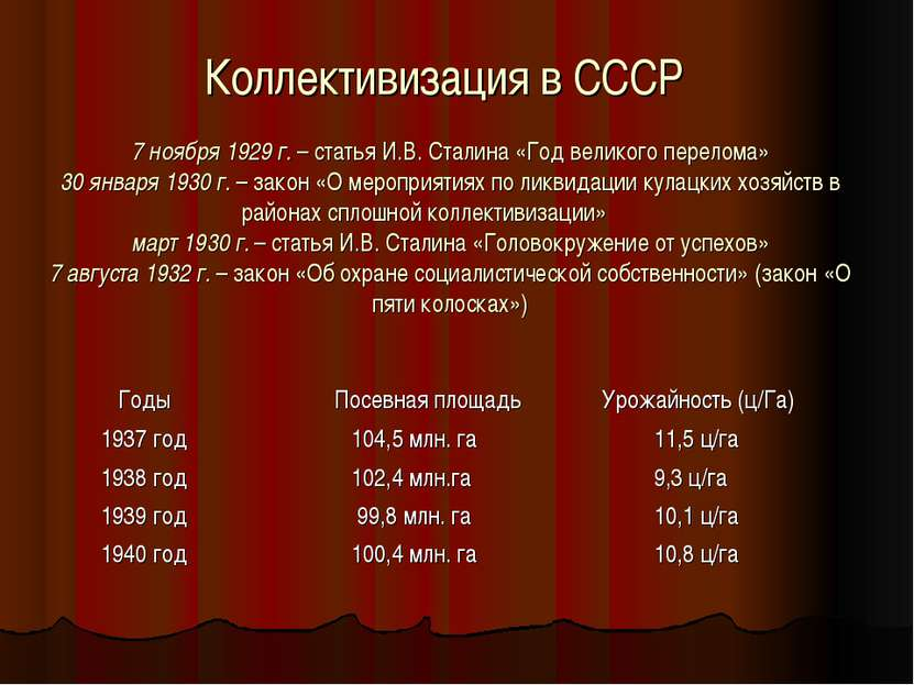 Коллективизация в СССР 7 ноября 1929 г. – статья И.В. Сталина «Год великого п...