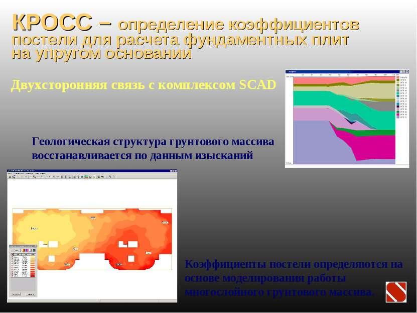 КРОСС – определение коэффициентов постели для расчета фундаментных плит на уп...