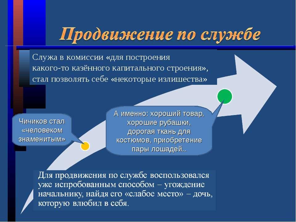 Чичиков стал «человеком знаменитым» Служа в комиссии «для построения какого-т...