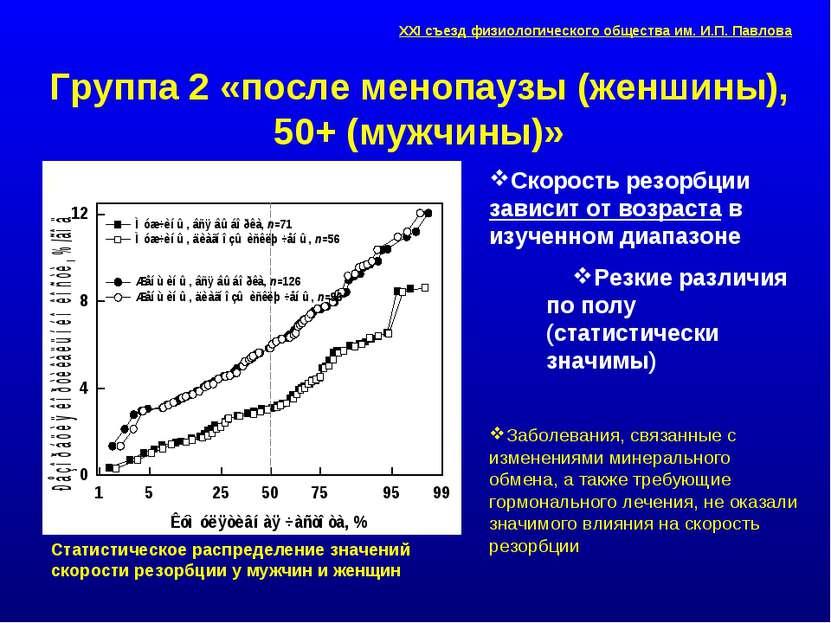 Группа 2 «после менопаузы (женшины), 50+ (мужчины)» Статистическое распределе...