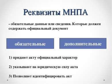 Реквизиты МНПА обязательные дополнительные - обязательные данные или сведения...