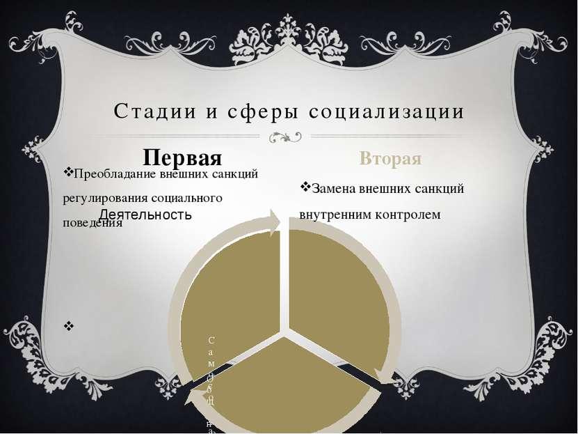 Преобладание внешних санкций регулирования социального поведения Замена внешн...