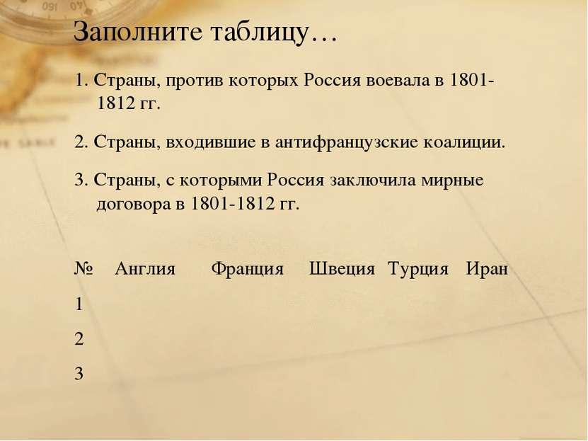 Заполните таблицу… 1. Страны, против которых Россия воевала в 1801-1812 гг. 2...