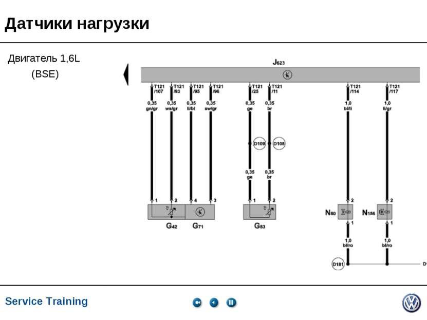 Service Training, VK-21, 05.2005 Датчики нагрузки Двигатель 1,6L (BSE) Servic...