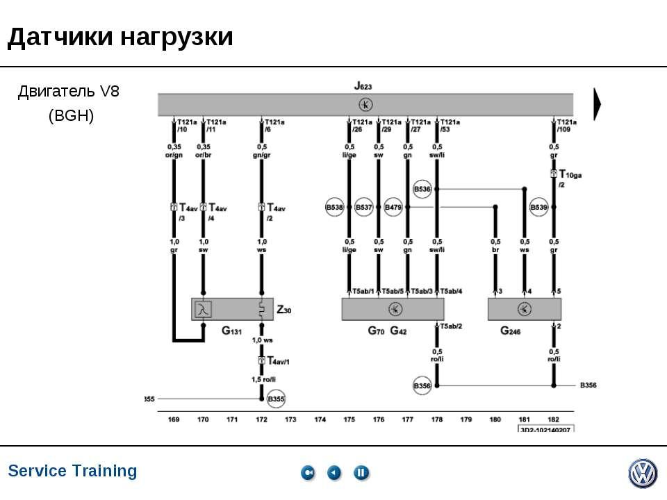 Service Training, VK-21, 05.2005 Датчики нагрузки Двигатель V8 (BGH) Service ...