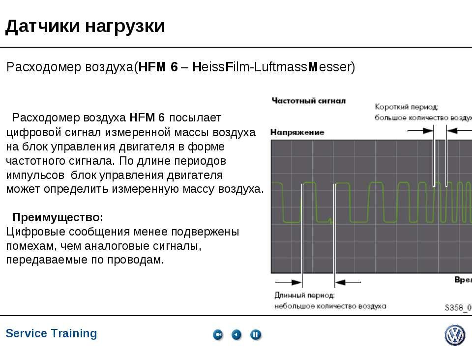 Service Training, VK-21, 05.2005 Датчики нагрузки Расходомер воздуха(HFM 6 – ...