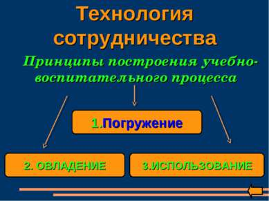 Технология сотрудничества Принципы построения учебно-воспитательного процесса...