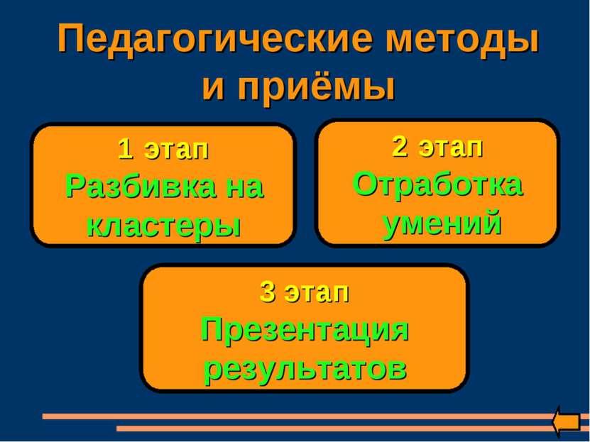 Педагогические методы и приёмы 1 этап Разбивка на кластеры 2 этап Отработка у...