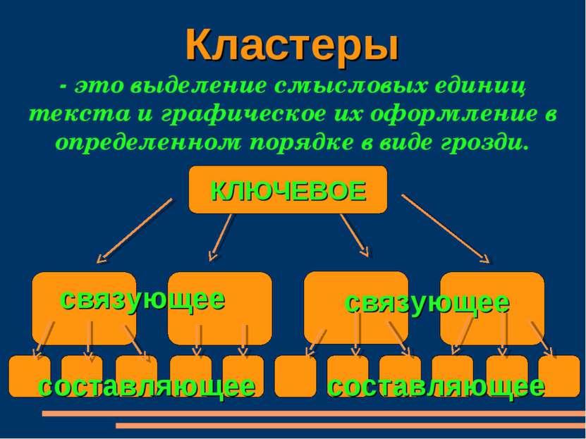 Кластеры - это выделение смысловых единиц текста и графическое их оформление ...