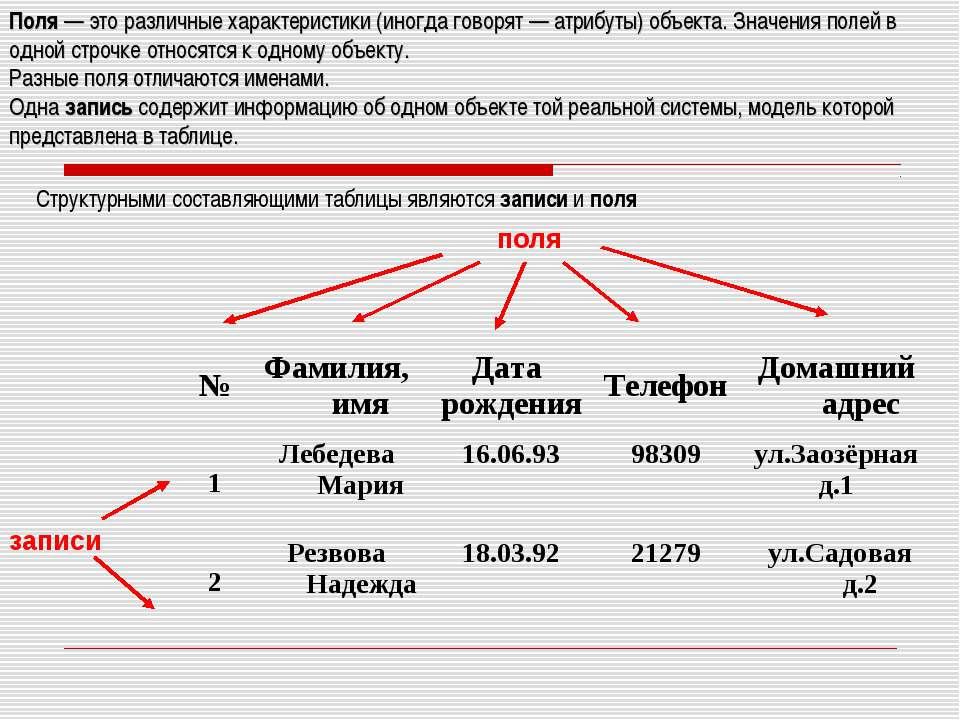 поля записи Поля — это различные характеристики (иногда говорят — атрибуты) о...