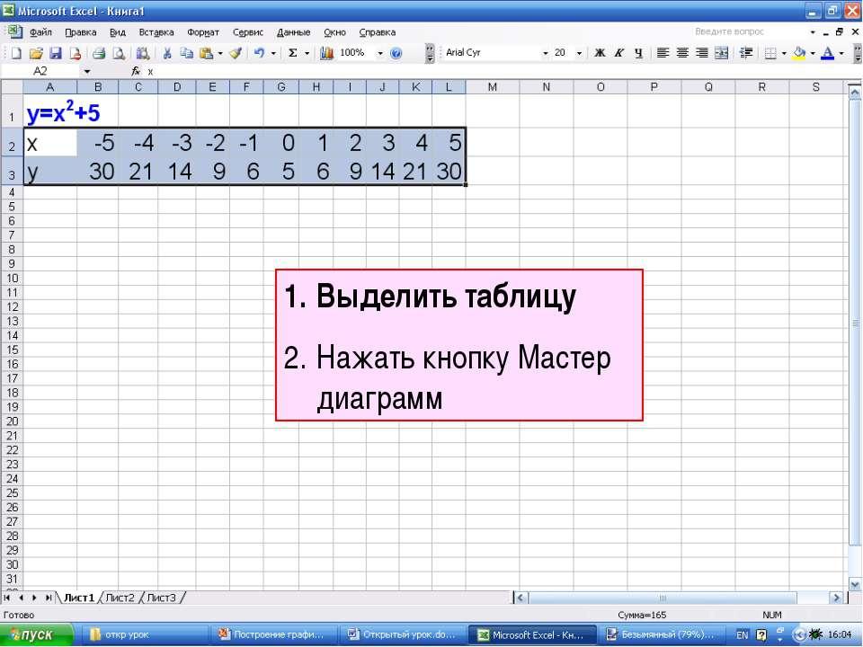 Выделить таблицу Нажать кнопку Мастер диаграмм