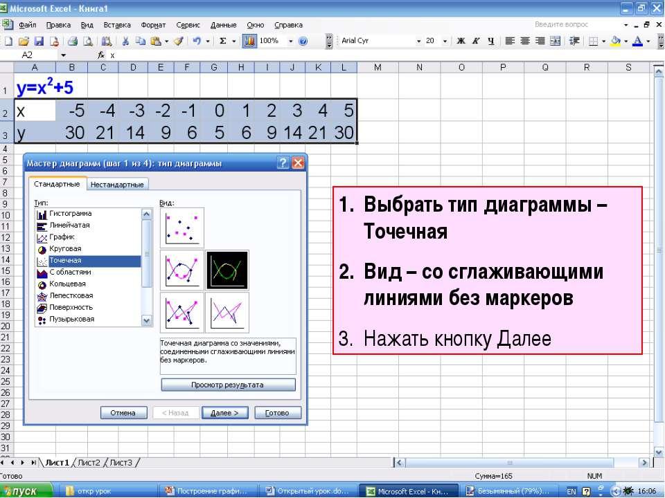 Выбрать тип диаграммы – Точечная Вид – со сглаживающими линиями без маркеров ...