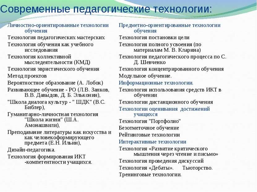Современные педагогические технологии: Личностно-ориентированные технологии о...