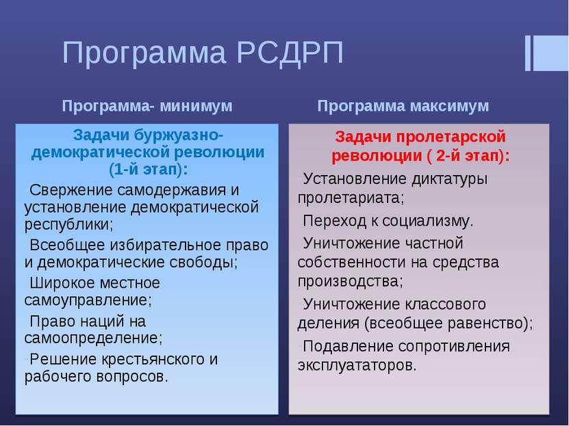 Программа- минимум Программа максимум Программа РСДРП Задачи буржуазно-демокр...