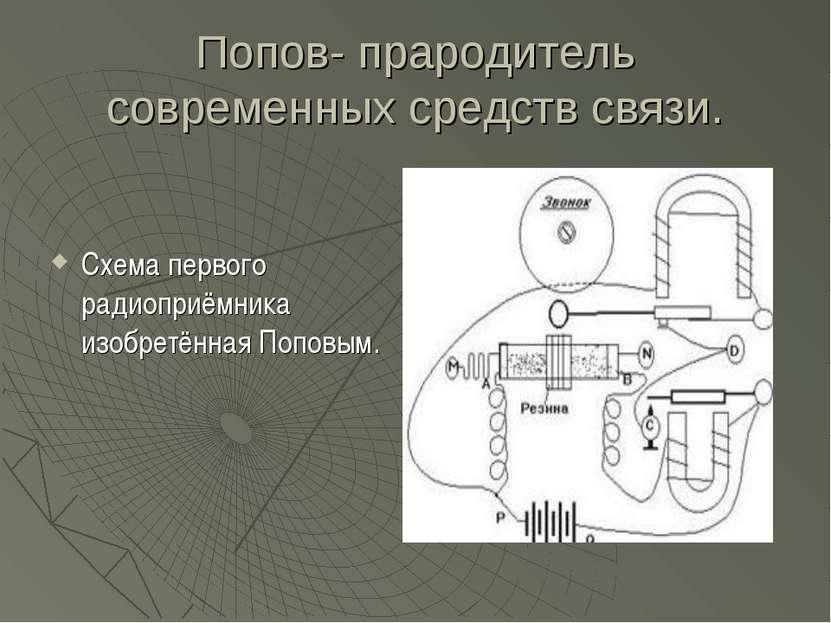 Попов- прародитель современных средств связи. Схема первого радиоприёмника из...