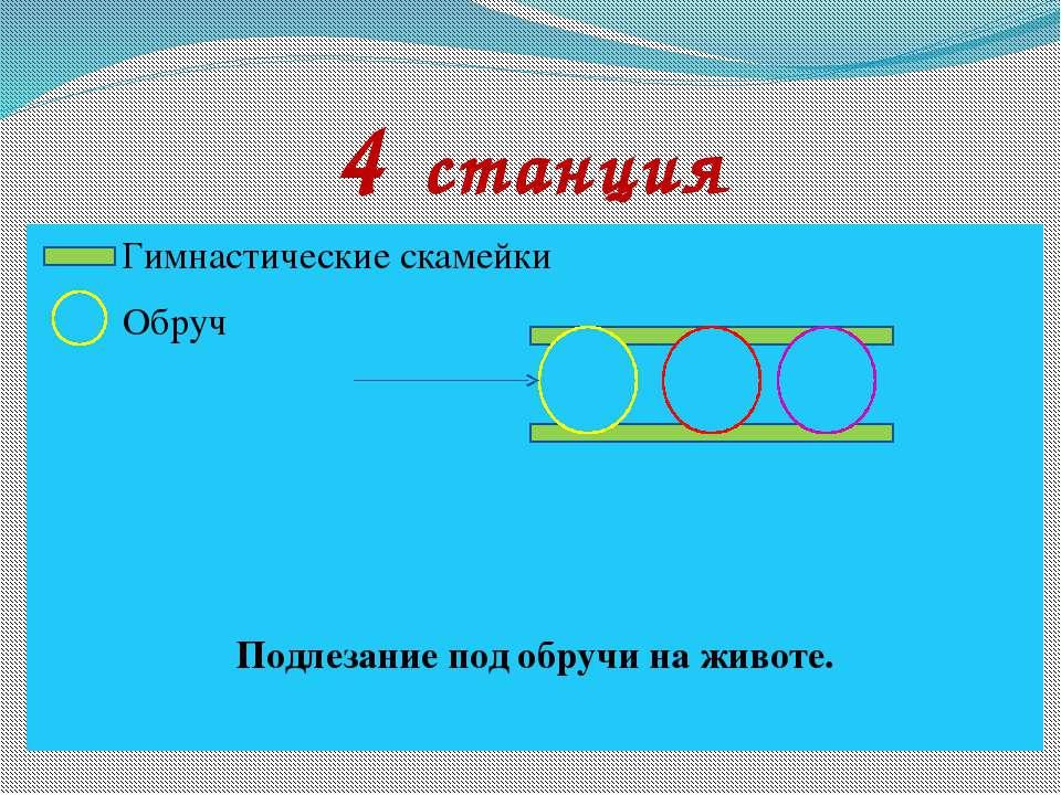 4 станция Гимнастические скамейки Обруч Подлезание под обручи на животе.