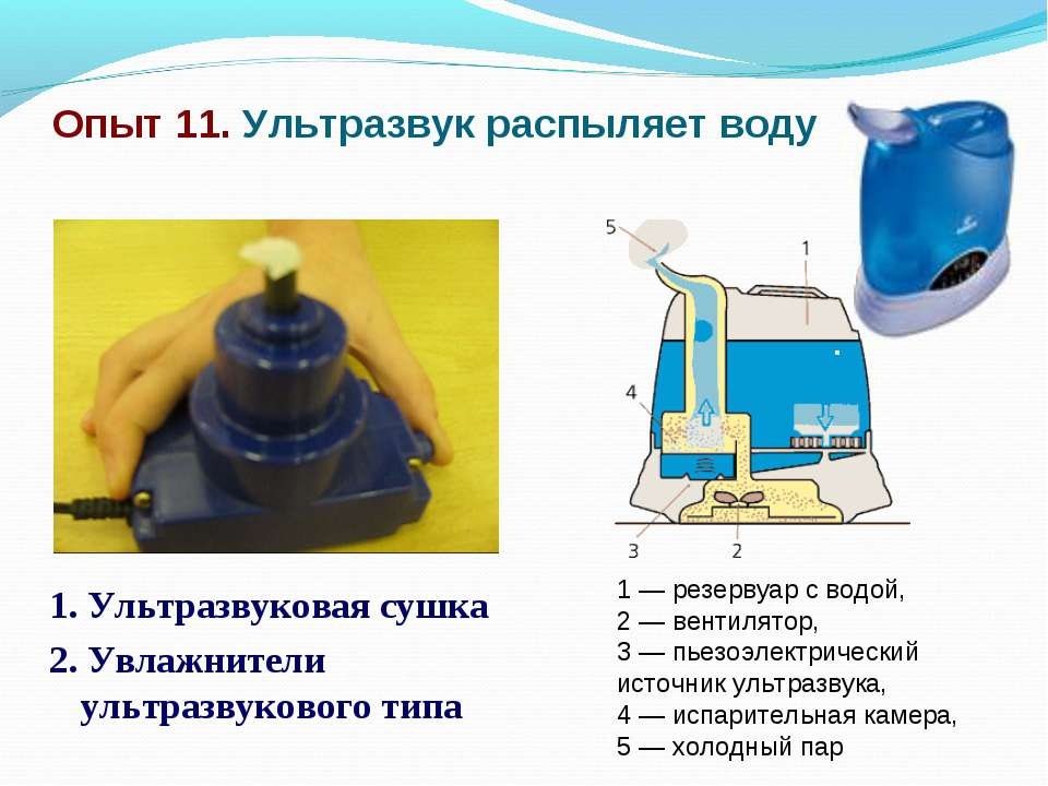 Опыт 11. Ультразвук распыляет воду 1. Ультразвуковая сушка 2. Увлажнители уль...