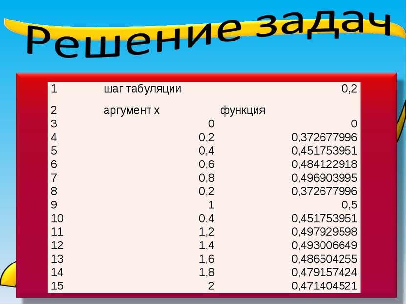 1 шаг табуляции 0,2 2 аргумент х функция 3 0 0 4 0,2 0,372677996 5 0,4 0,4517...