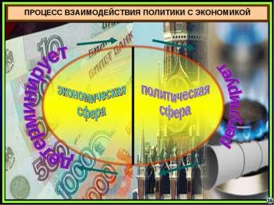 ПРОЦЕСС ВЗАИМОДЕЙСТВИЯ ПОЛИТИКИ С ЭКОНОМИКОЙ 16