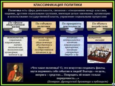 КЛАССИФИКАЦИЯ ПОЛИТИКИ По сферам общественной жизни экономическая; социальная...