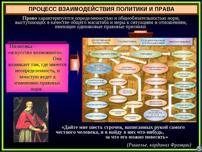 ПРОЦЕСС ВЗАИМОДЕЙСТВИЯ ПОЛИТИКИ И ПРАВА 17 Право характеризуется определеннос...