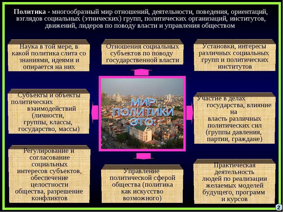 Политика - многообразный мир отношений, деятельности, поведения, ориентаций, ...