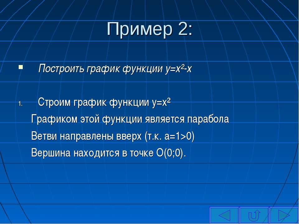 Построить график функции y=x²-x Строим график функции y=x² Графиком этой функ...