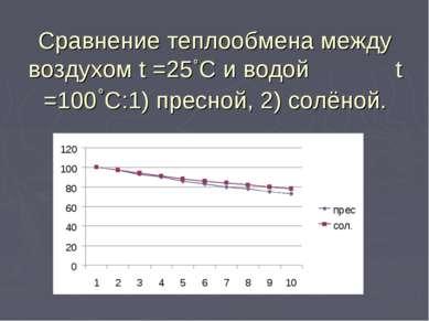 Сравнение теплообмена между воздухом t =25˚C и водой t =100˚C:1) пресной, 2) ...