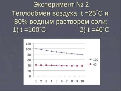 Эксперимент № 2. Теплообмен воздуха t =25˚C и 80% водным раствором соли: 1) t...