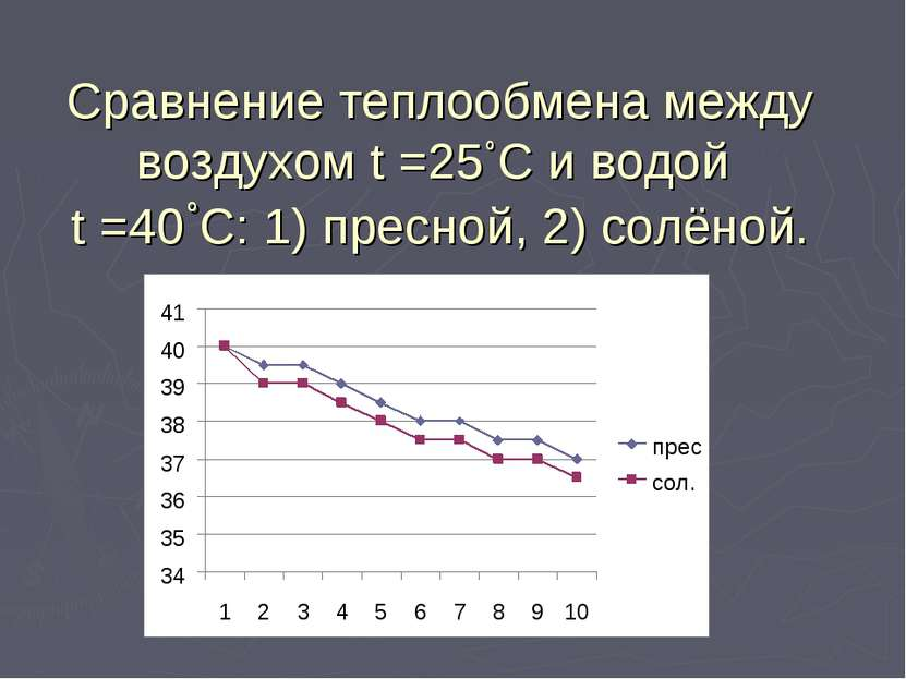 Сравнение теплообмена между воздухом t =25˚C и водой t =40˚C: 1) пресной, 2) ...