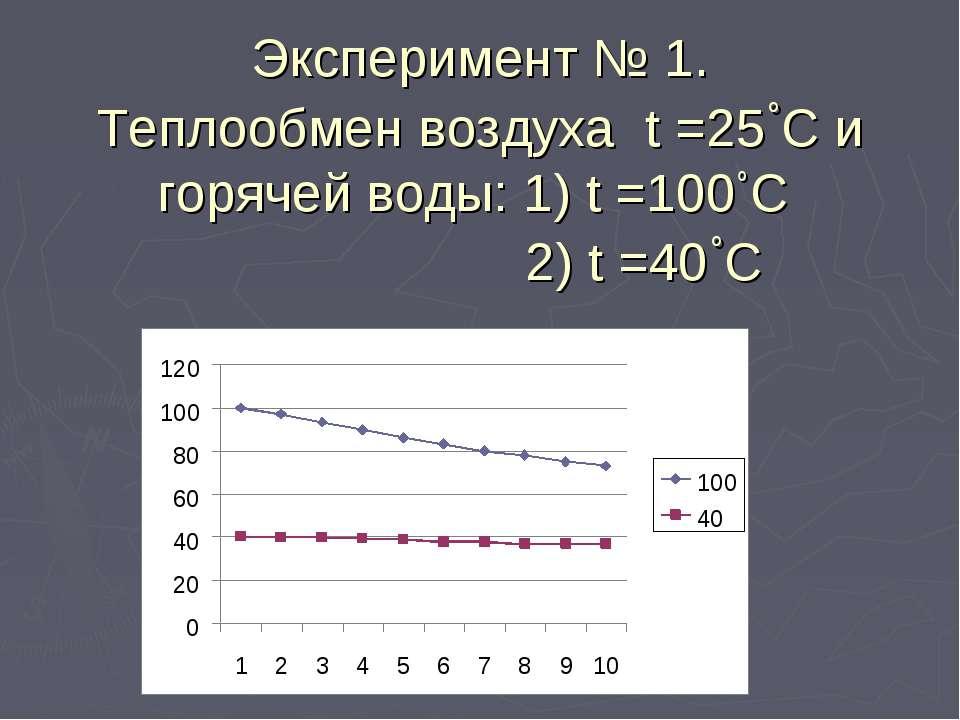 Эксперимент № 1. Теплообмен воздуха t =25˚C и горячей воды: 1) t =100˚C 2) t ...