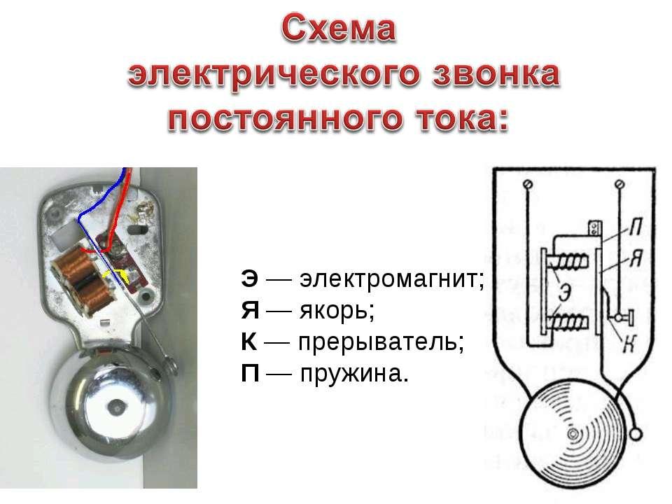 Э — электромагнит; Я — якорь; К — прерыватель; П — пружина.