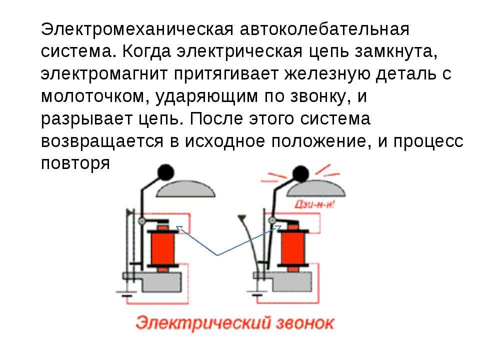 Электромеханическая автоколебательная система. Когда электрическая цепь замкн...