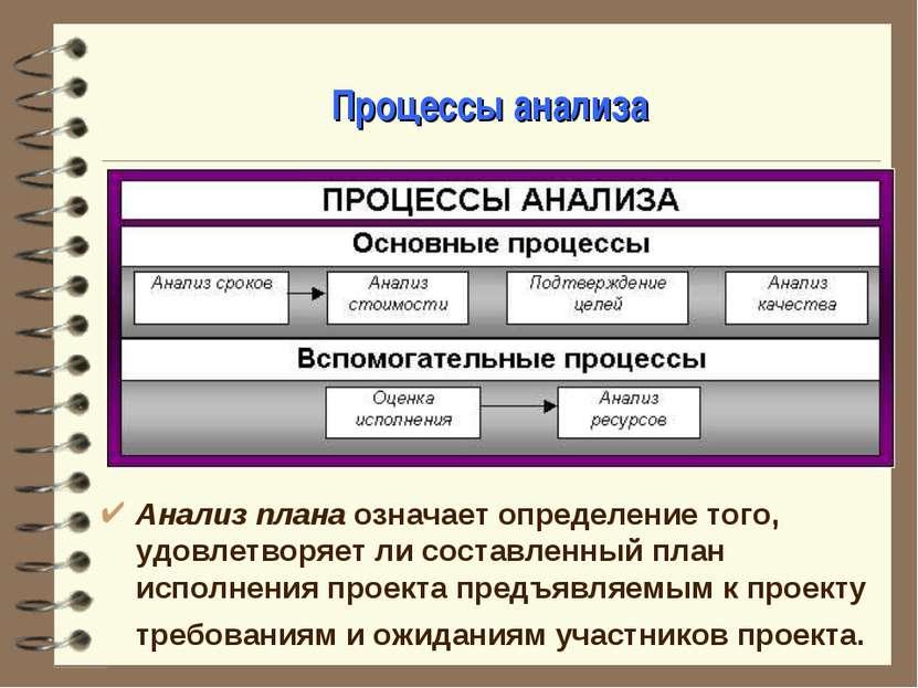 Процессы анализа Анализ плана означает определение того, удовлетворяет ли сос...