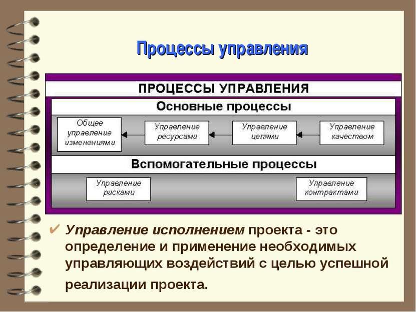 Процессы управления Управление исполнением проекта - это определение и примен...