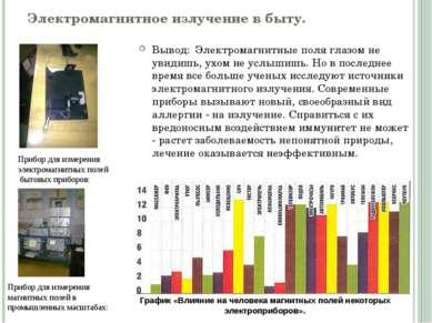 Электромагнитное излучение в быту. График «Влияние на человека магнитных поле...