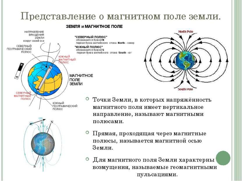 Представление о магнитном поле земли. Точки Земли, в которых напряжённость ма...